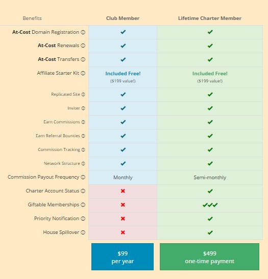 Domain_Cost_Club_(DCC)_Arten_der_Mitgliedschaft_siehst_Du_in_dieser_Tabelle